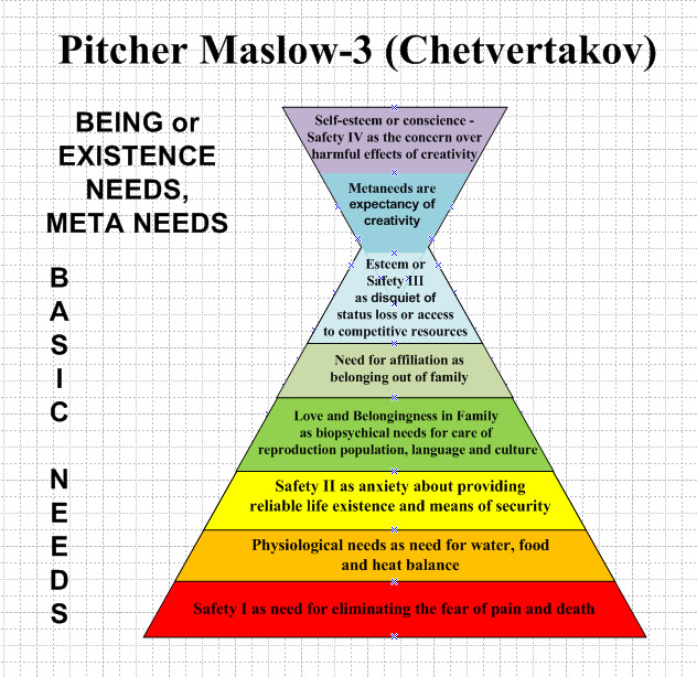 pitcher Maslow-3