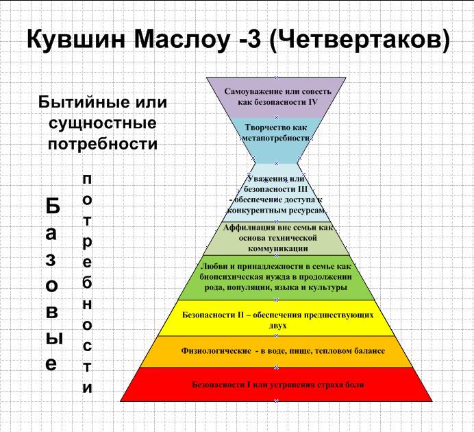 Кувшин Маслоу-3